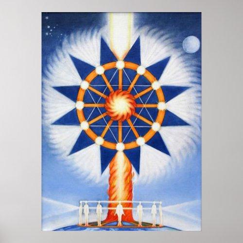 Pillar of Fire  Spiritual Will Poster