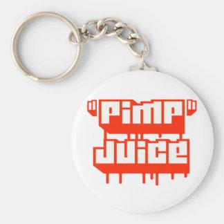 Pimp Juice -- Apparel Keychain