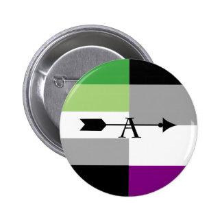 Pin asexual del as de Aromantic Aro