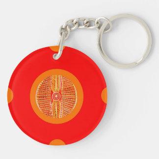 Pin&Pon Pofytru Double-Sided Round Acrylic Keychain