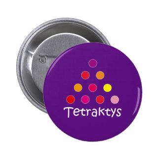 Pin Tetraktys