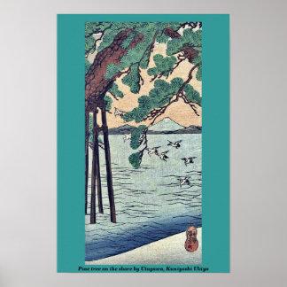 Pine tree on the shore by Utagawa, Kuniyoshi Ukiyo Poster