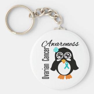 Pingüino de la conciencia del cáncer ovárico llavero personalizado
