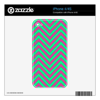 Pink and Mint Green Chevron Pattern Skins For The iPhone 4