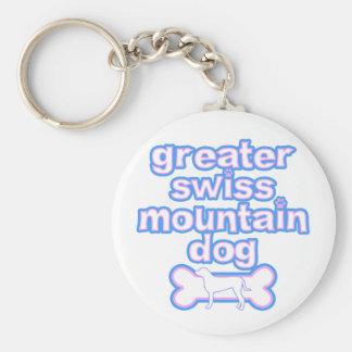 Pink & Blue Greater Swiss Mountain Dog Basic Round Button Keychain