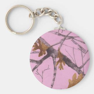 Pink Camo Basic Round Button Keychain