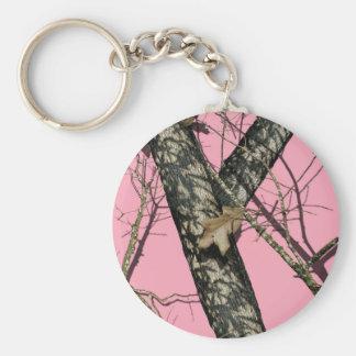 Pink Camouflage Basic Round Button Keychain