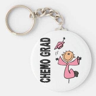 Pink CHEMO GRAD 1 (Breast Cancer) Basic Round Button Keychain