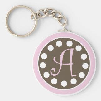 "Pink Chocolate Keychain ""A"""