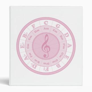 Pink Circle of Fifths Binder
