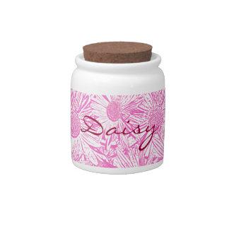 Pink Daisies Candy Dish