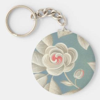 Pink Eye Rose Vintage Wallpaper Keychain