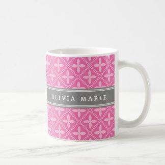 Pink Floral Trellis Pattern Grey Name Coffee Mug