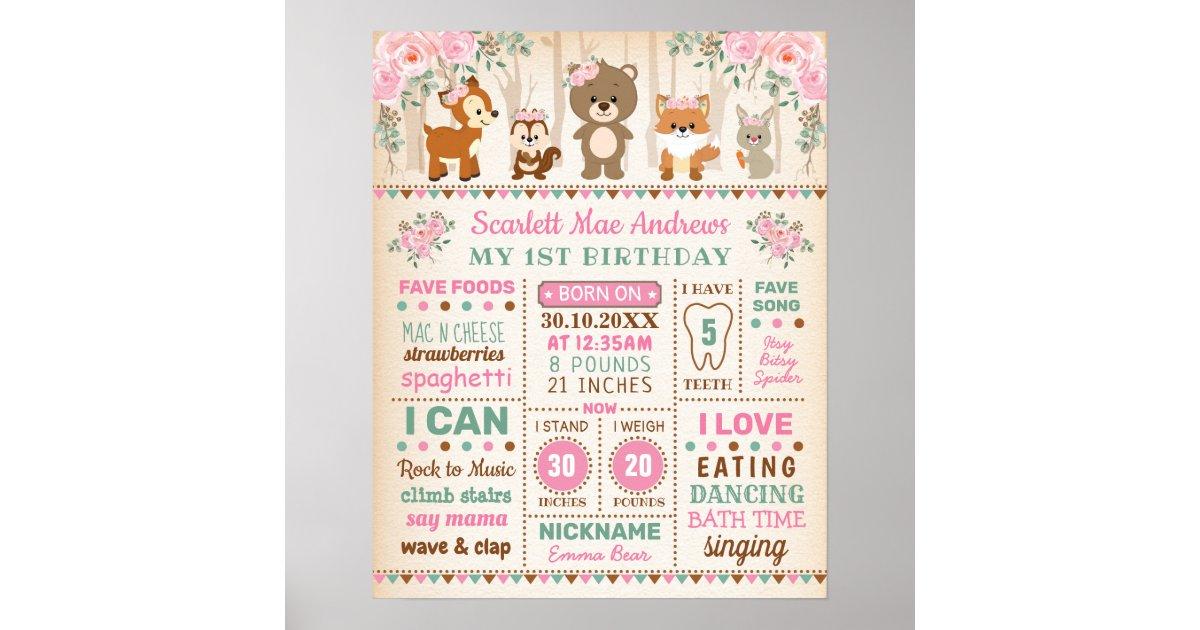 Pink Floral Milestone Board  Pink /& Blue Flower Milestone Chalkboard  Printable Floral First Birthday Poster  Girls Milestone Board