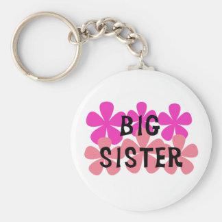 Pink Flowers Big Sister Basic Round Button Keychain