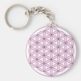 Pink FOL Keychain