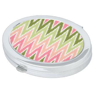Pink Green Ikat Chevron Zig Zag Stripes Pattern Mirror For Makeup