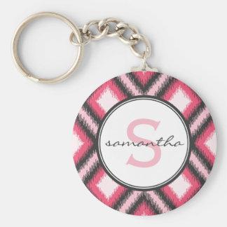 Pink Ikat Monogram Keychain