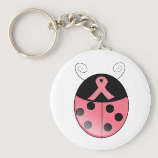 Pink Ladybug Keychain