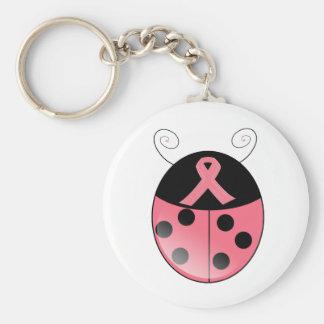 Pink Ladybug Keychains