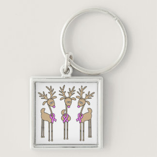 Pink Ribbon Reindeer - Breast Cancer Keychain