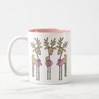 Pink Ribbon Reindeer - Breast Cancer Two-Tone Coffee Mug