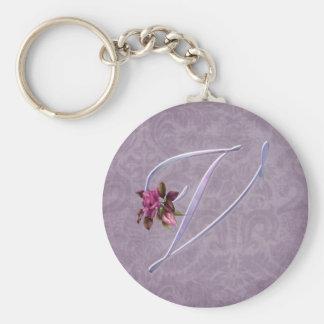 Pink Roses Monogram V Keychain