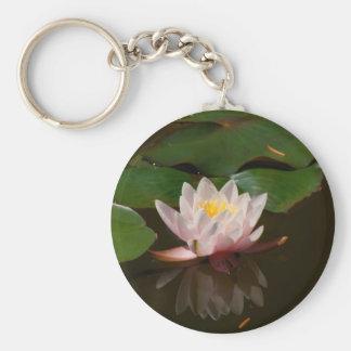 Pink Waterlily Keychains