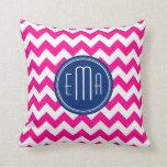 Pink White And Blue Monogram Chevron Pattern Pillow