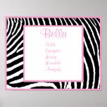 Pink Zebra Any Name Wall Art Print Poster