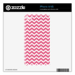 Pink Zig Zag Chevrons Pattern Decal For The iPhone 4