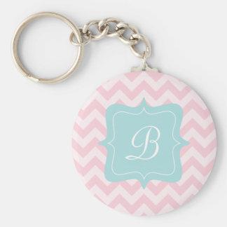 Pink Zigzag Monogram Basic Round Button Keychain