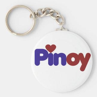 Pinoy Basic Round Button Keychain