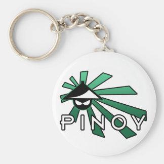 Pinoy Salakot Man Keychains