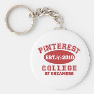 Pinterest College Of Dreamers Basic Round Button Keychain