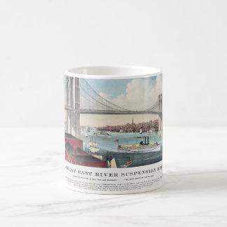 Pintura del puente de Brooklyn Taza Básica Blanca