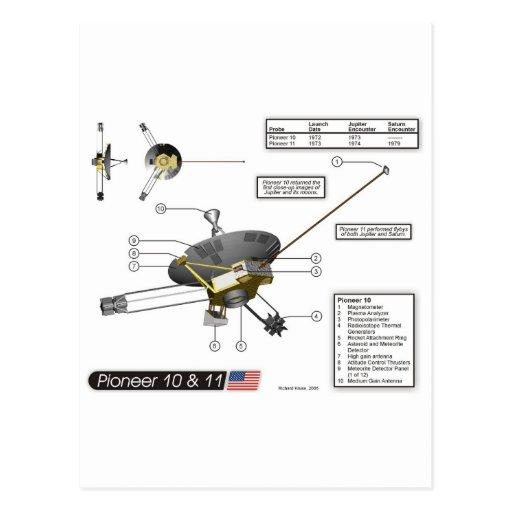 Pioneer 10 & 11 Illustration Post Card