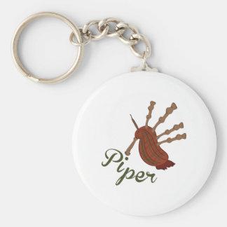 Piper Basic Round Button Keychain