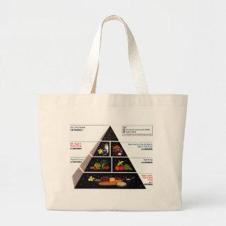 Pirámide de alimentación bolsa tela grande