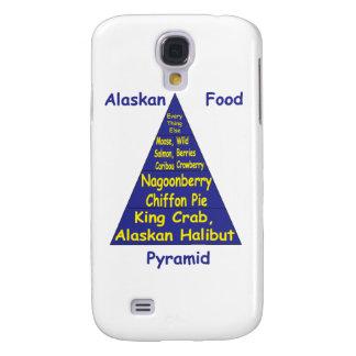 Pirámide de alimentación de Alaska