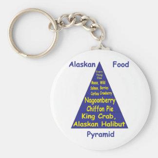 Pirámide de alimentación de Alaska Llaveros
