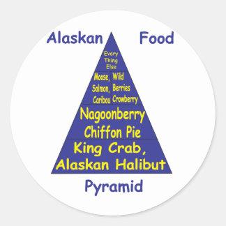 Pirámide de alimentación de Alaska Etiquetas Redondas