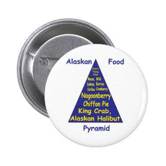Pirámide de alimentación de Alaska Pin