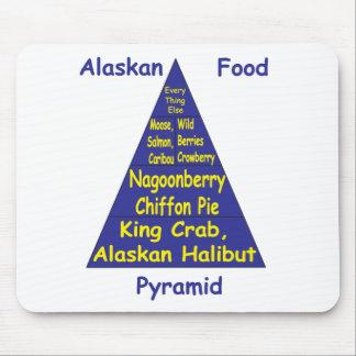 Pirámide de alimentación de Alaska Tapetes De Ratones