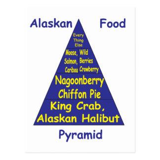 Pirámide de alimentación de Alaska Tarjetas Postales