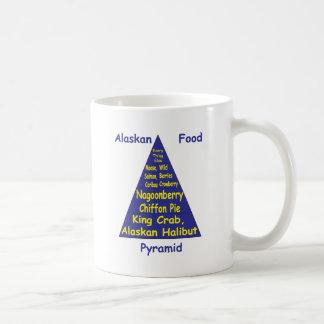 Pirámide de alimentación de Alaska Tazas De Café