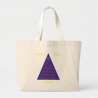 Pirámide de alimentación de Arizona Bolsa Tela Grande