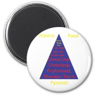 Pirámide de alimentación de Arizona Iman