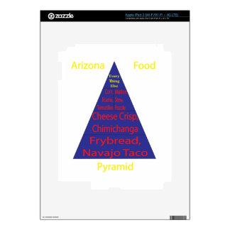 Pirámide de alimentación de Arizona iPad 3 Skin