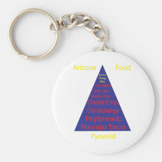 Pirámide de alimentación de Arizona Llavero